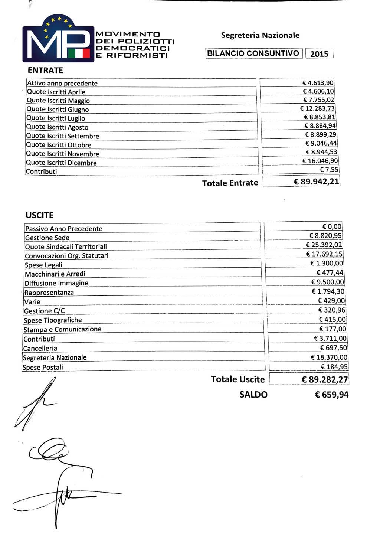 bilancio-mp-2