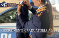 GRADUATORIA CONCORSI INTERNI POLIZIA DI STATO DECISO LO SCORRIMENTO